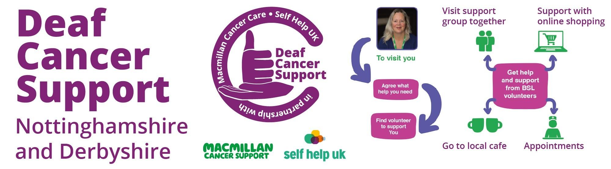 Deaf Cancer Support Service